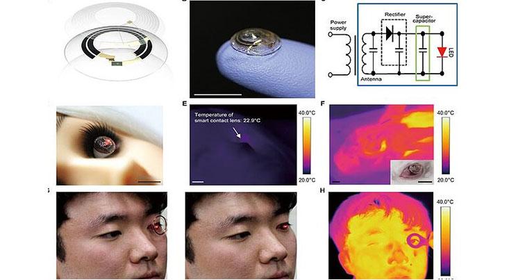 تولید یک لنز تماسی جدید که بیسیم شارژ میشود