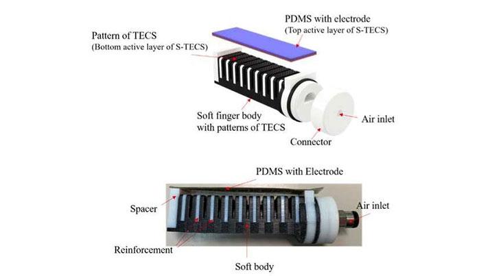 ابداع انگشت رباتیک با کمک فناوری چاپ ۳بعدی