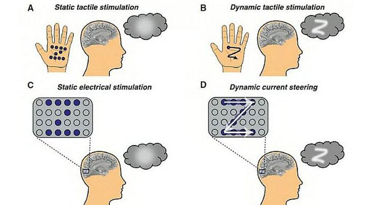 افزودن قابلیت دیدن حروف در نابینایان با یک فناوری کاشتنی
