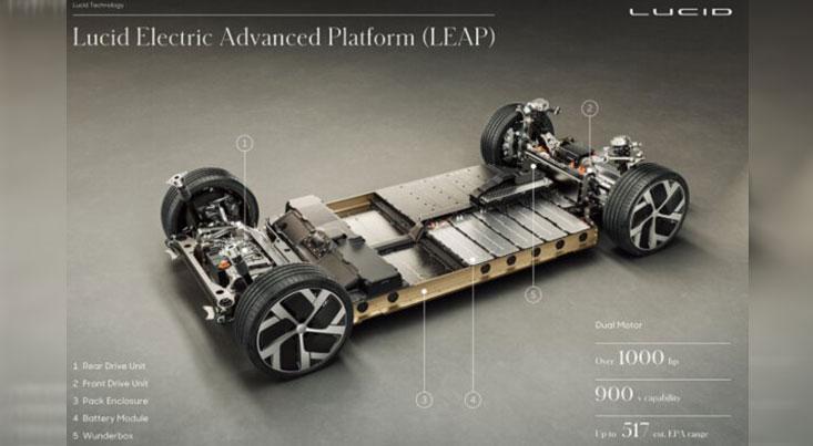 «لوسید موتورز» مدعی ساخت سریعترین خودروی برقی جهان شد