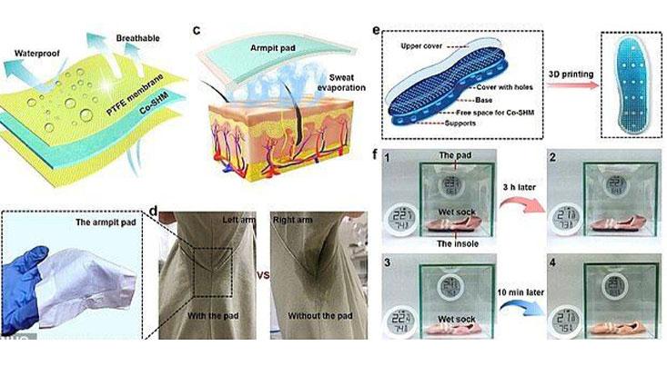 تامین انرژی دستگاههای الکتریکی پوشیدنی با عرق انسان