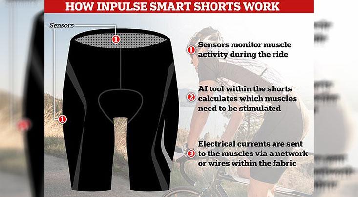 شلوارک هوشمند دوچرخهسواری برای تقویت عضلات ورزشکاران